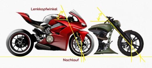 Fahrwerksgeometrie Motorrad Lenkkopfwinkel und Nachlauf - © Motorrad und Touren