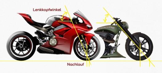 Fahrwerksgeometrie Motorrad Lenkkopfwinkel und Nachlauf