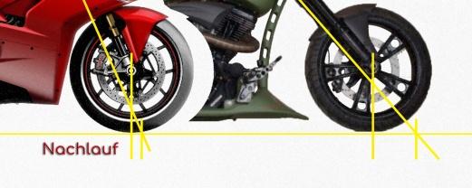 Nachlauf - © Motorrad und Touren